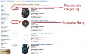 Amazon Preisfehler